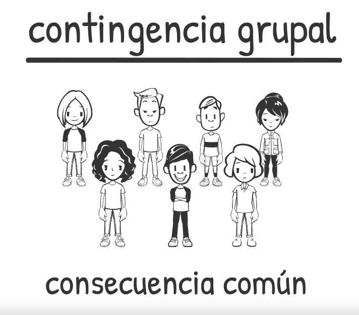 Contingencia grupal