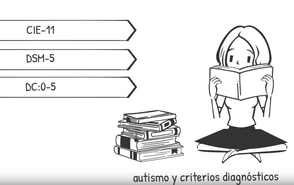 Diagnóstico autismo y Manuales de referencia