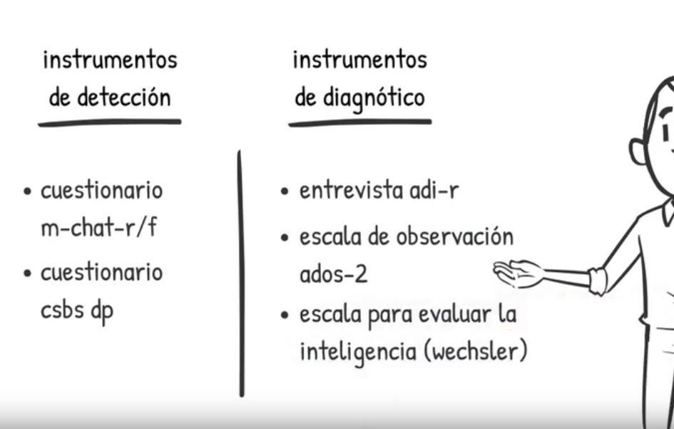 Instrumentos detección y diagnóstico Tea